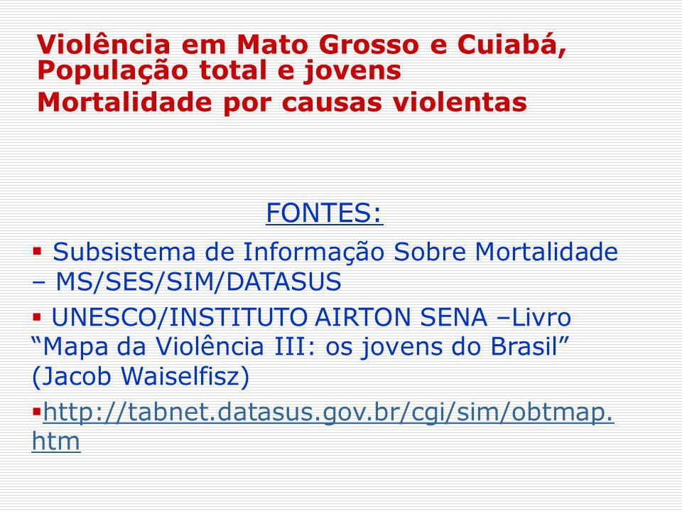 Violência em Mato Grosso e Cuiabá, População total e jovens