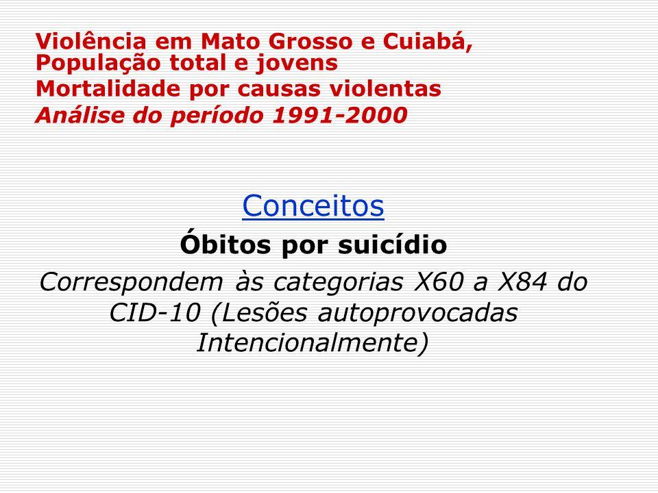 Conceitos Óbitos por suicídio