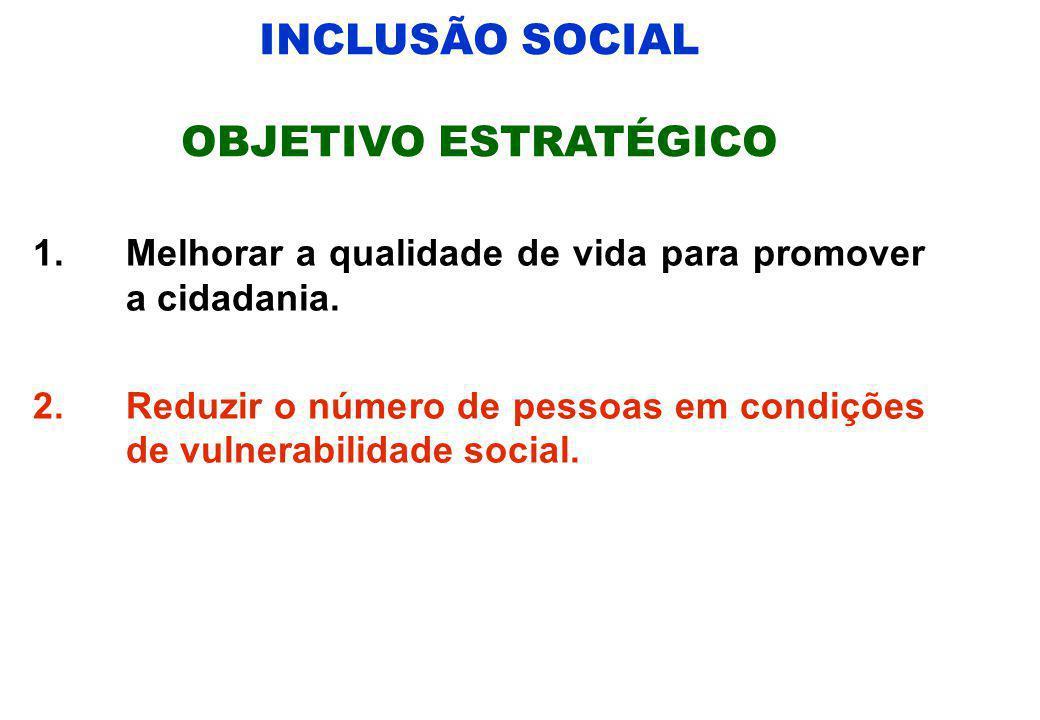 INCLUSÃO SOCIAL OBJETIVO ESTRATÉGICO