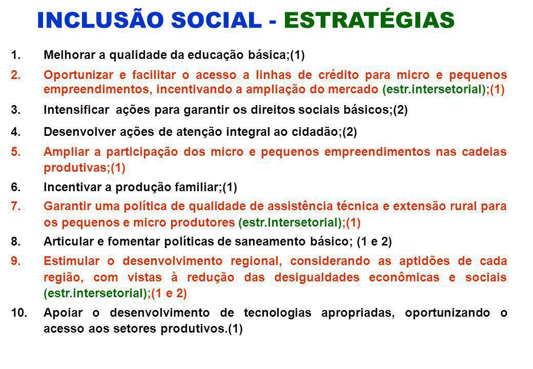 INCLUSÃO SOCIAL - ESTRATÉGIAS