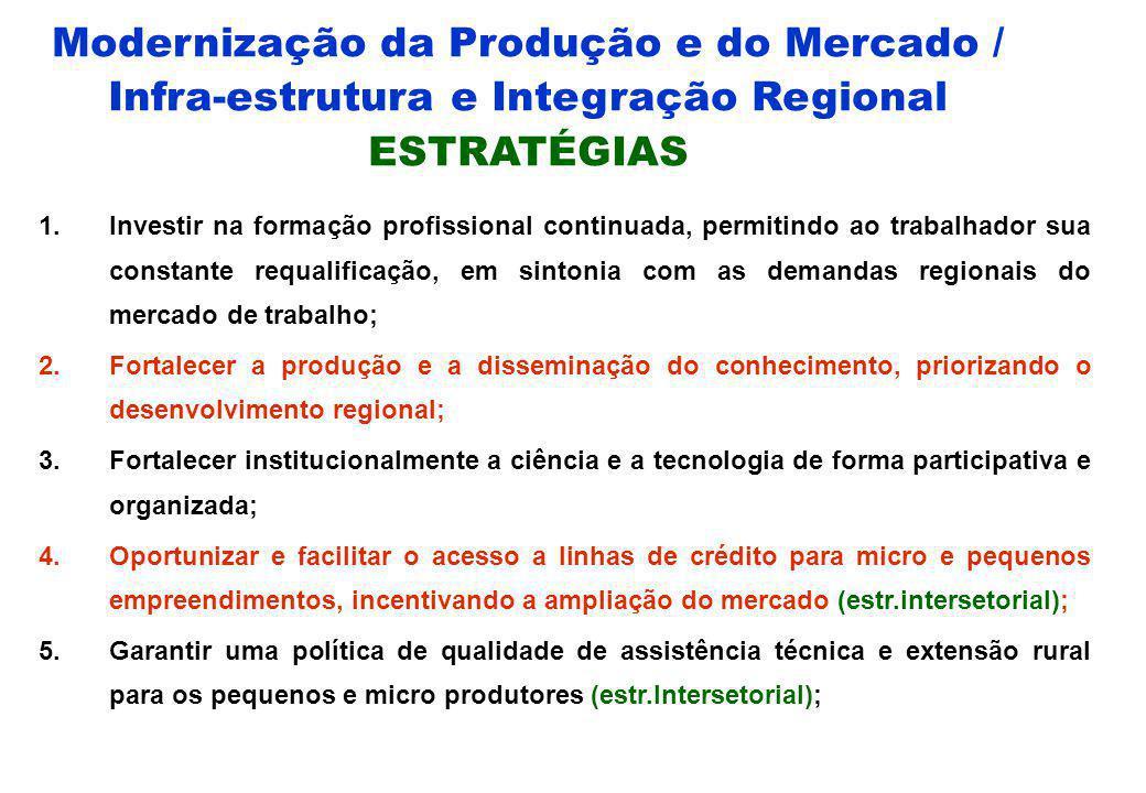 Modernização da Produção e do Mercado / Infra-estrutura e Integração Regional ESTRATÉGIAS