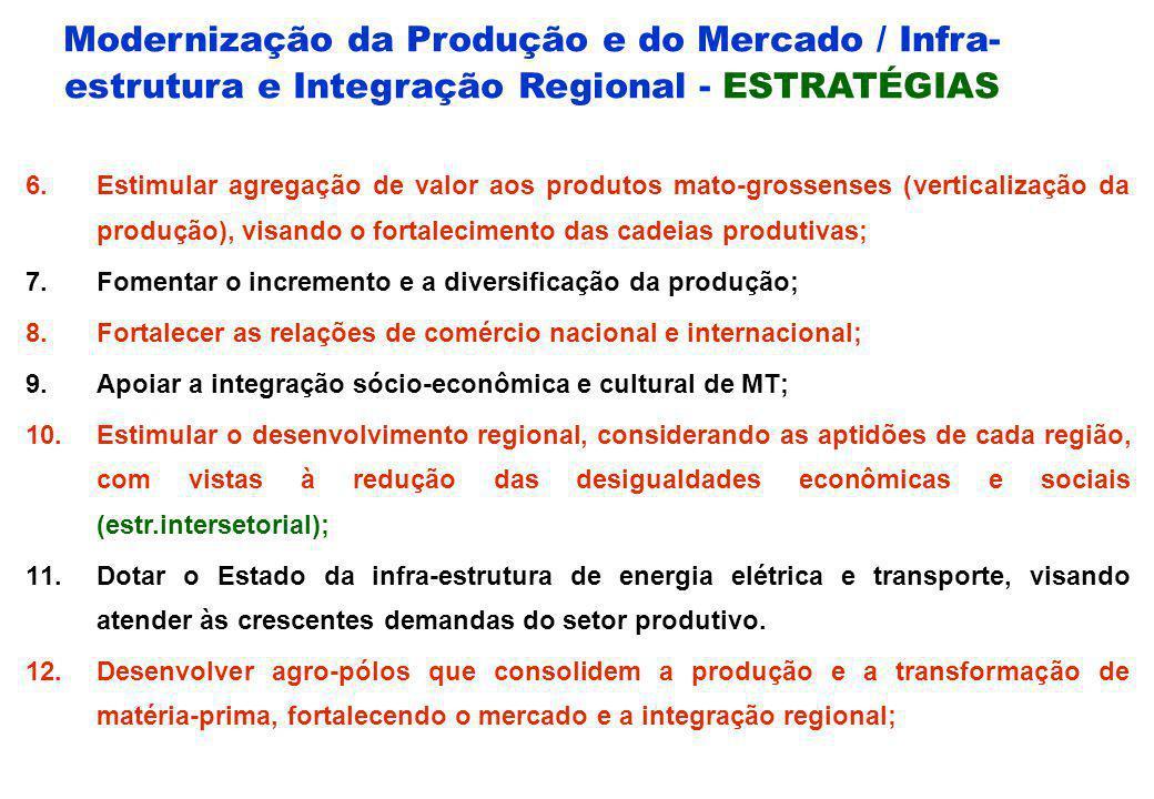 Modernização da Produção e do Mercado / Infra-estrutura e Integração Regional - ESTRATÉGIAS