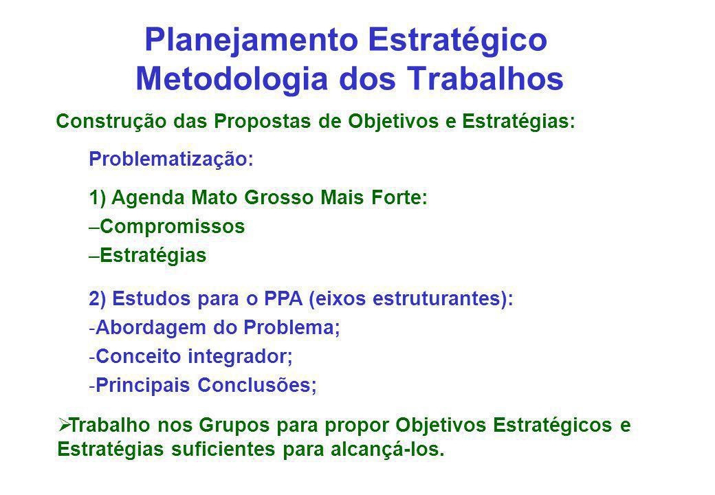 Planejamento Estratégico Metodologia dos Trabalhos