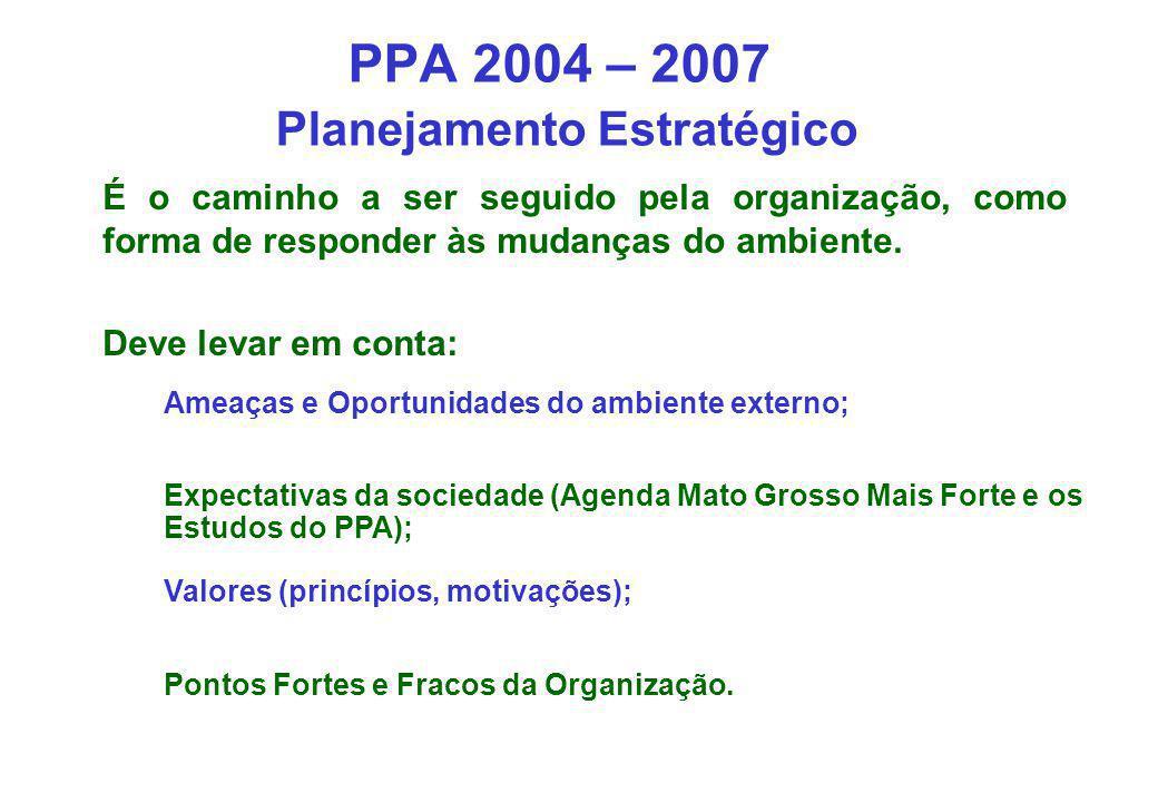 PPA 2004 – 2007 Planejamento Estratégico