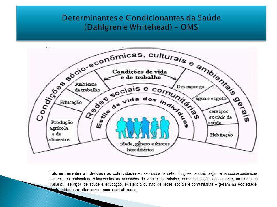 Determinantes e Condicionantes da Saúde (Dahlgren e Whitehead) - OMS