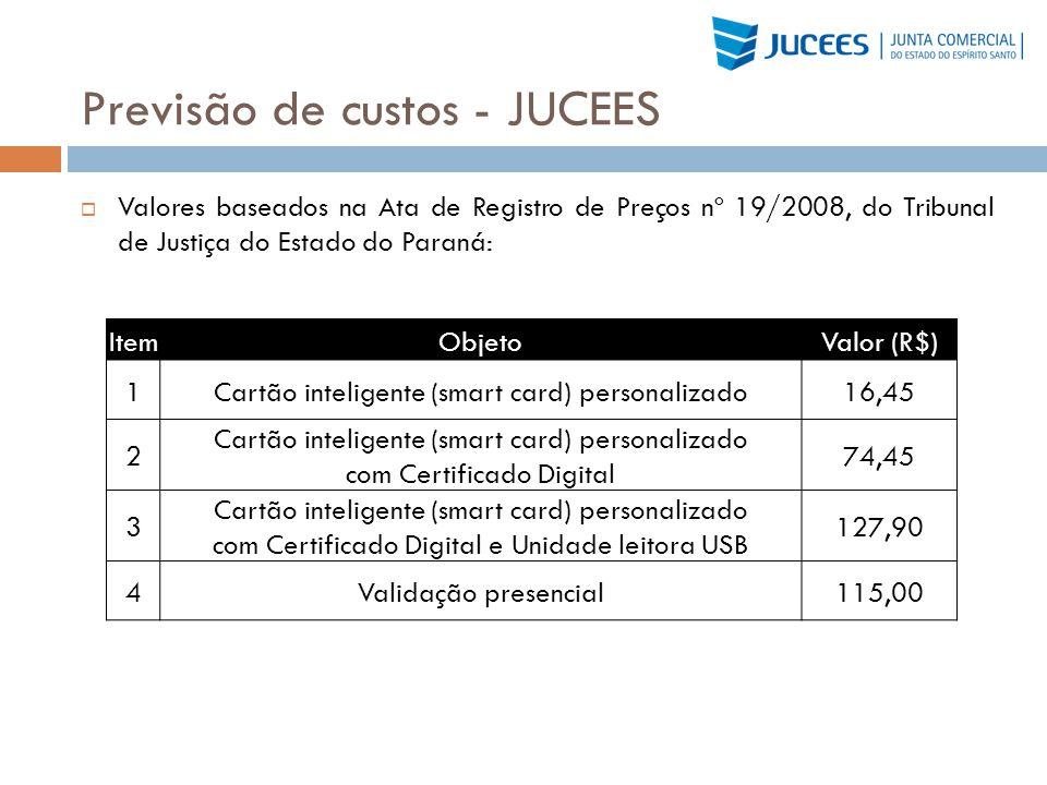 Previsão de custos - JUCEES