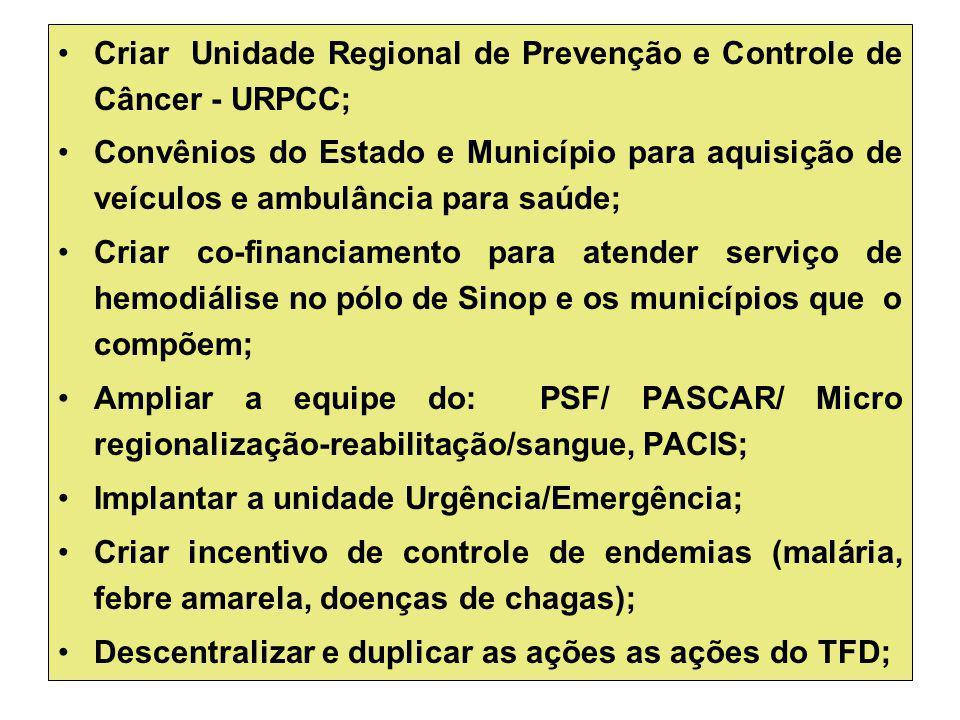 Criar Unidade Regional de Prevenção e Controle de Câncer - URPCC;