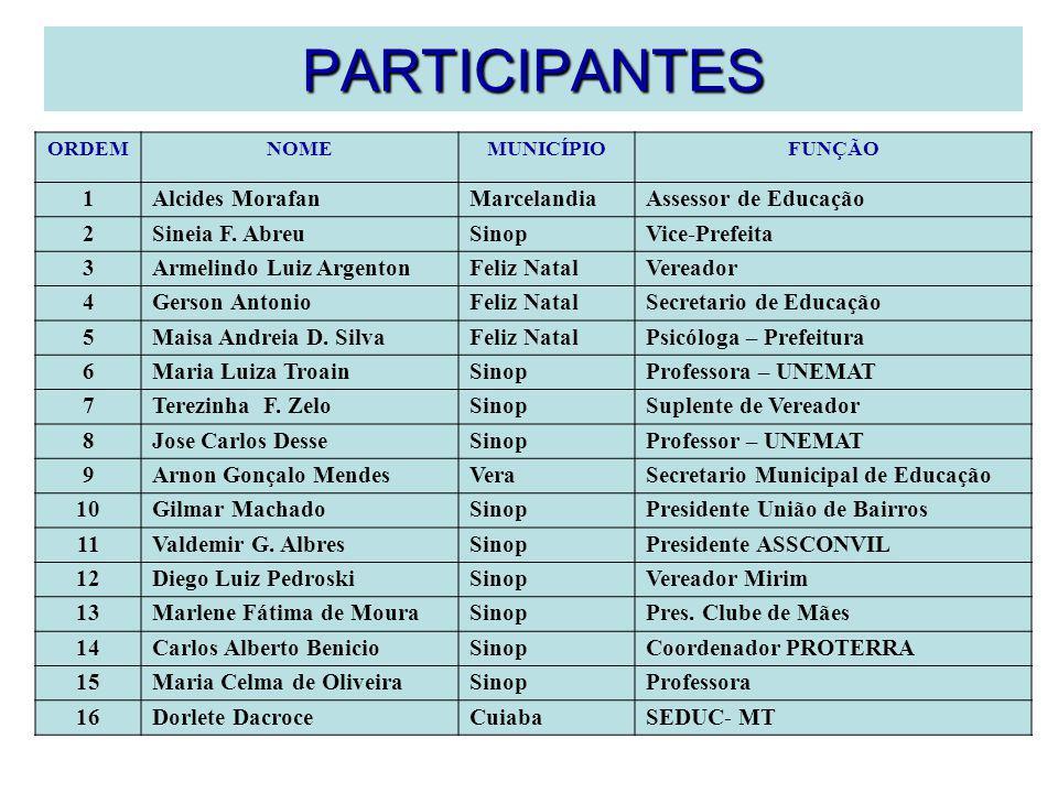 PARTICIPANTES 1 Alcides Morafan Marcelandia Assessor de Educação 2