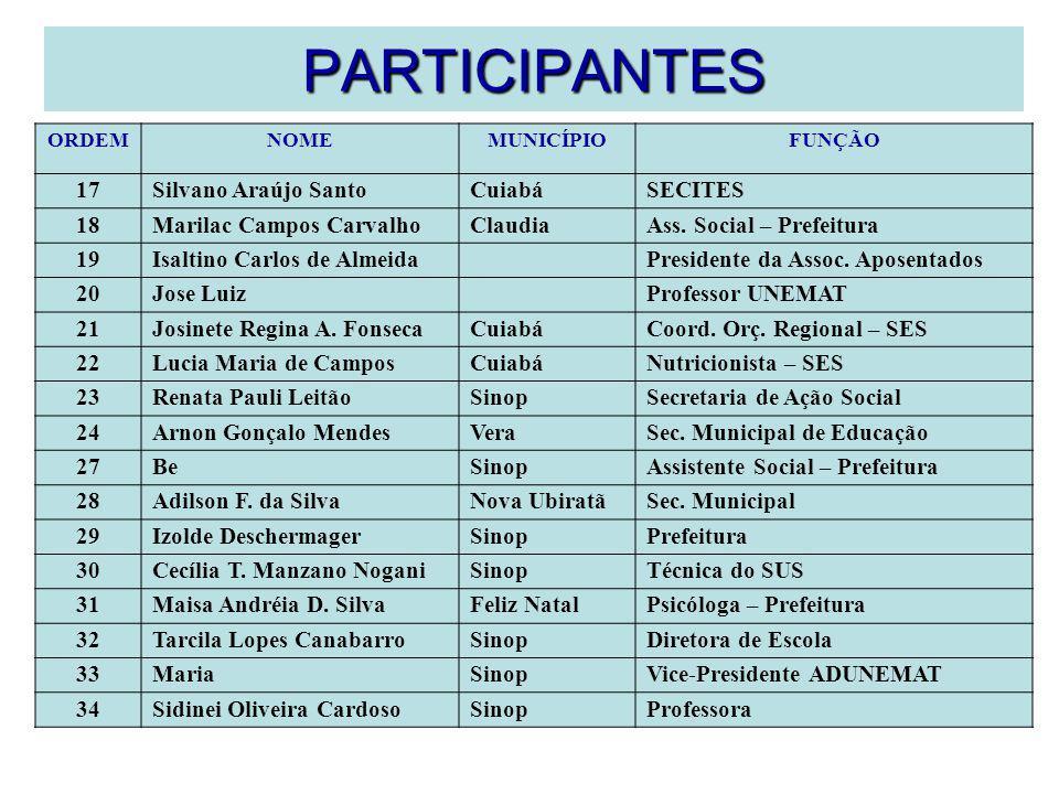 PARTICIPANTES 17 Silvano Araújo Santo Cuiabá SECITES 18