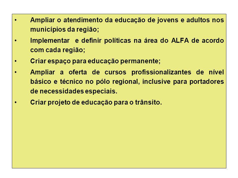 Ampliar o atendimento da educação de jovens e adultos nos municípios da região;