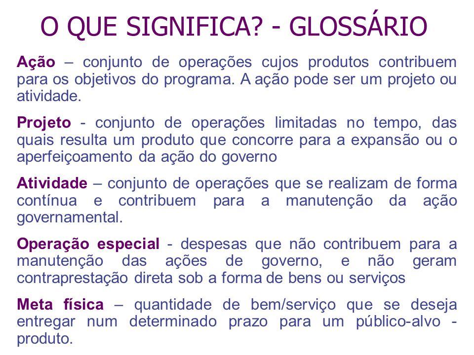 O QUE SIGNIFICA - GLOSSÁRIO