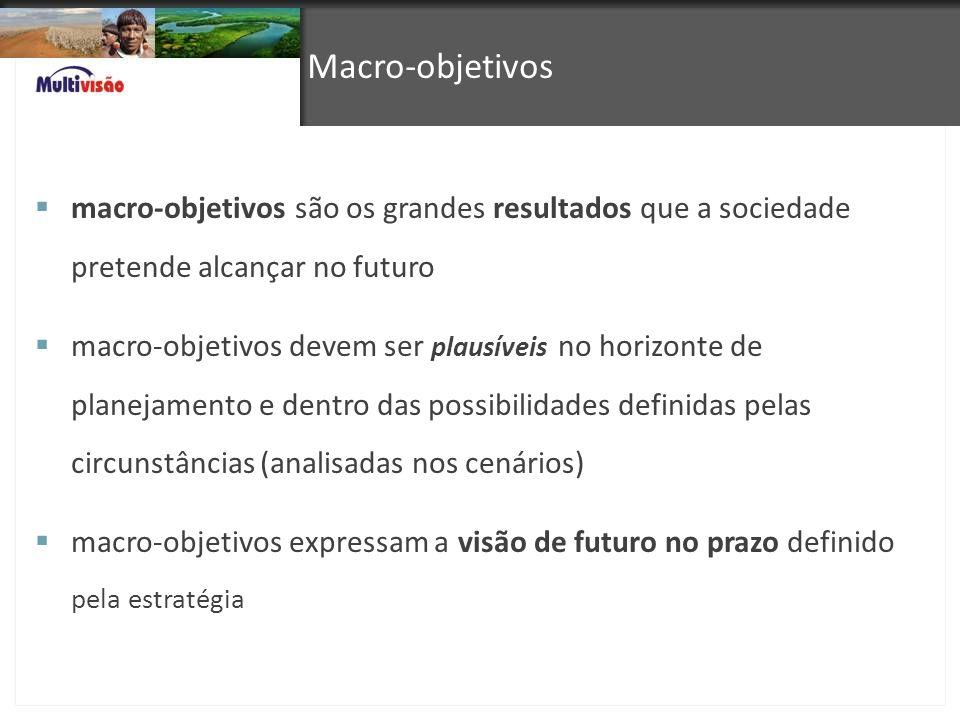 Macro-objetivos macro-objetivos são os grandes resultados que a sociedade pretende alcançar no futuro.