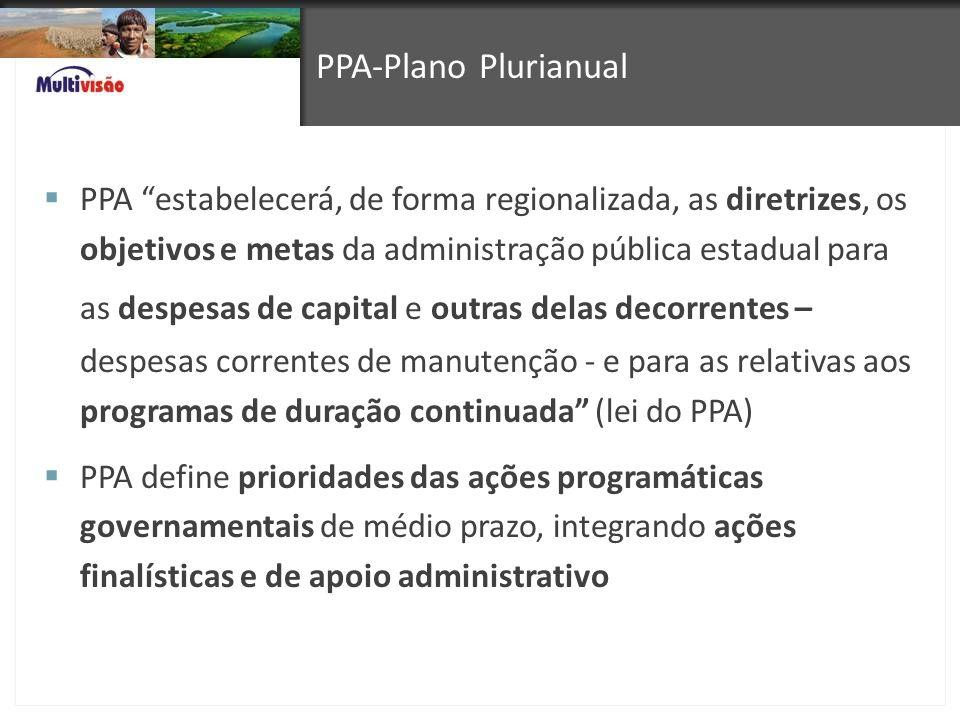 PPA-Plano Plurianual