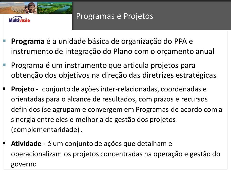 Programas e Projetos Programa é a unidade básica de organização do PPA e instrumento de integração do Plano com o orçamento anual.