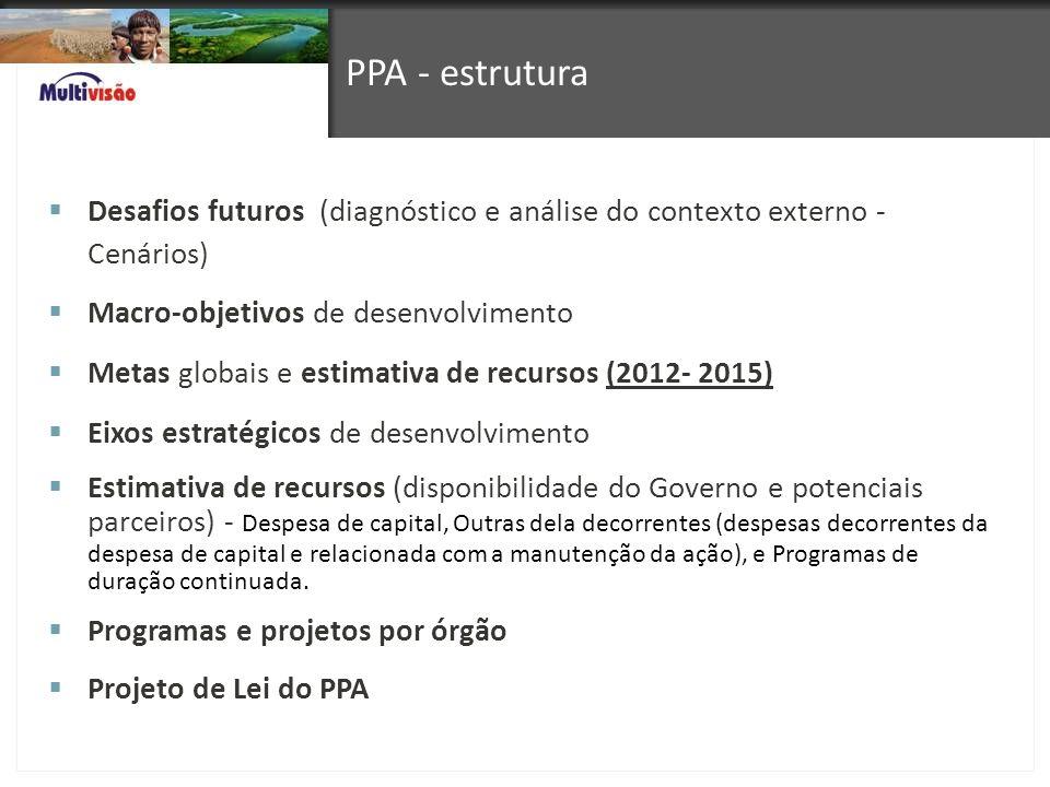 PPA - estrutura Desafios futuros (diagnóstico e análise do contexto externo - Cenários) Macro-objetivos de desenvolvimento.