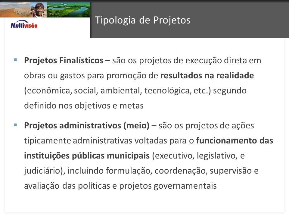 Tipologia de Projetos