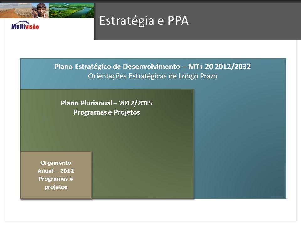Estratégia e PPA Plano Estratégico de Desenvolvimento – MT+ 20 2012/2032. Orientações Estratégicas de Longo Prazo.