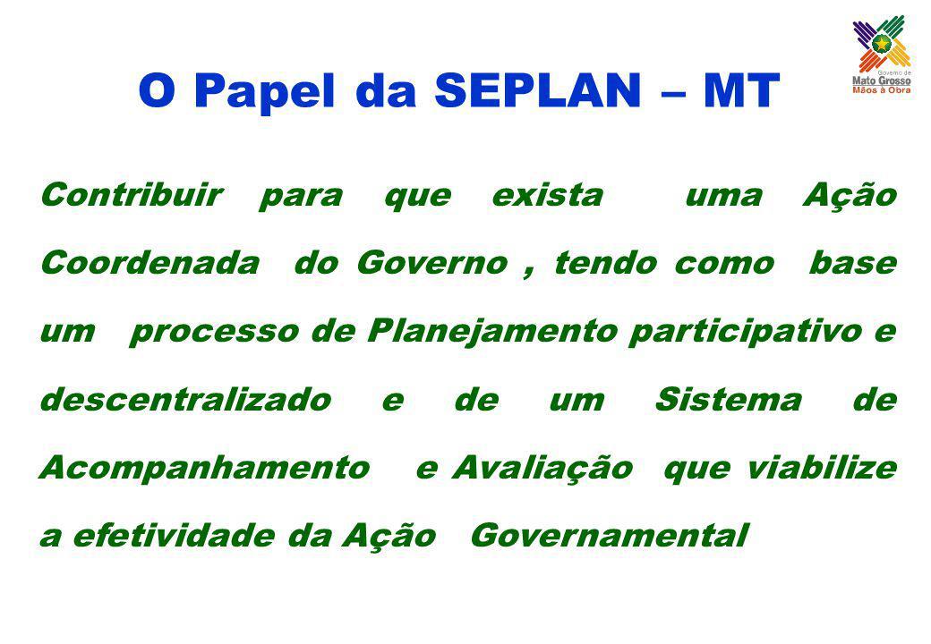 O Papel da SEPLAN – MT