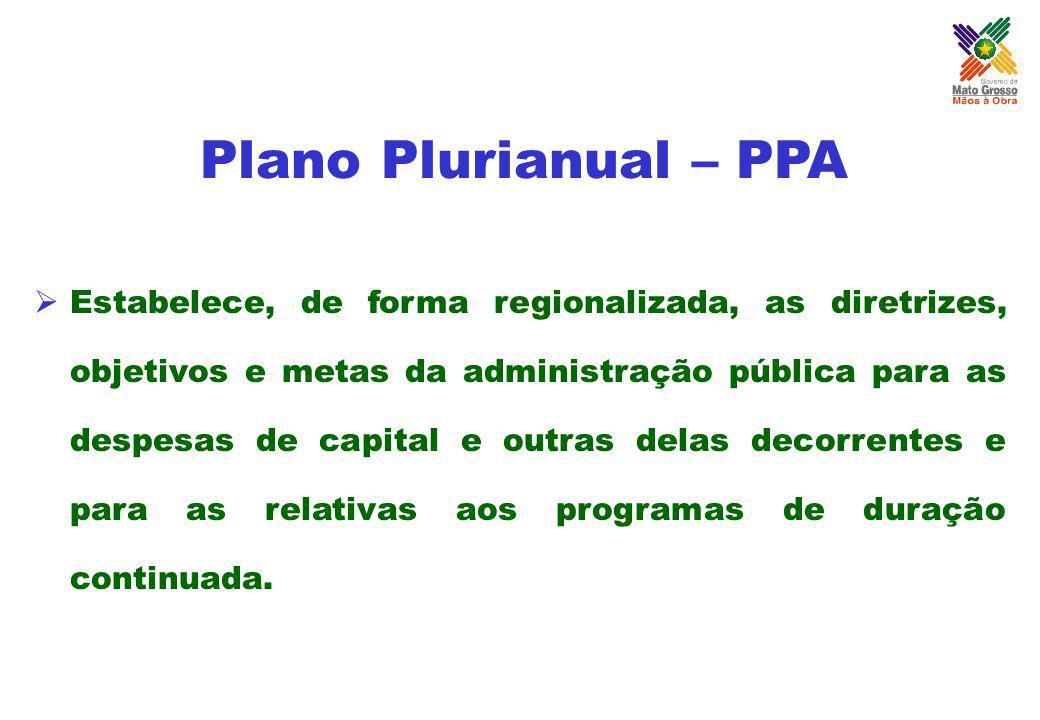 Plano Plurianual – PPA