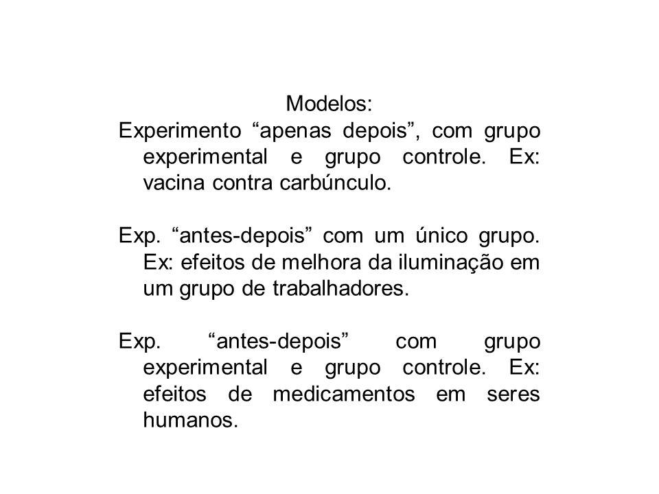 Modelos: Experimento apenas depois , com grupo experimental e grupo controle. Ex: vacina contra carbúnculo.