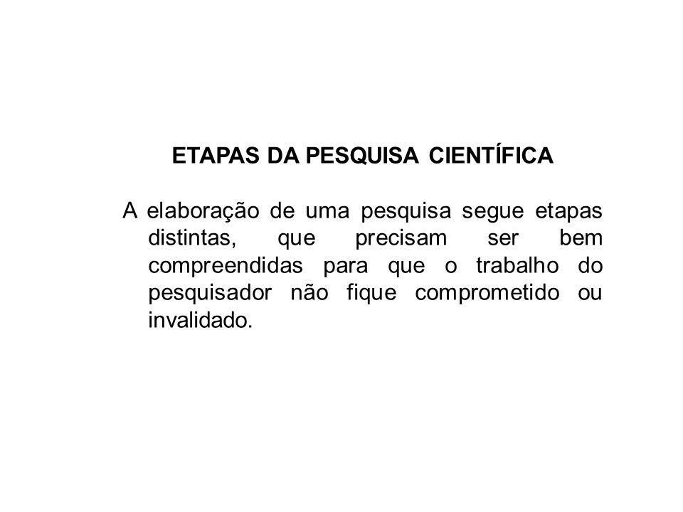 ETAPAS DA PESQUISA CIENTÍFICA