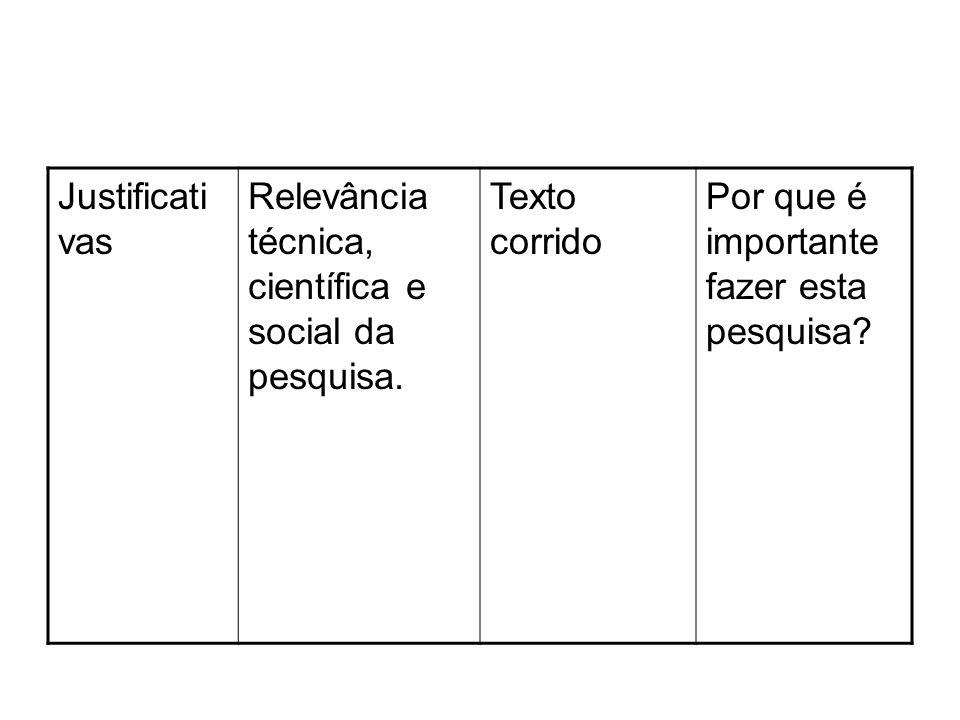 Justificativas Relevância técnica, científica e social da pesquisa.