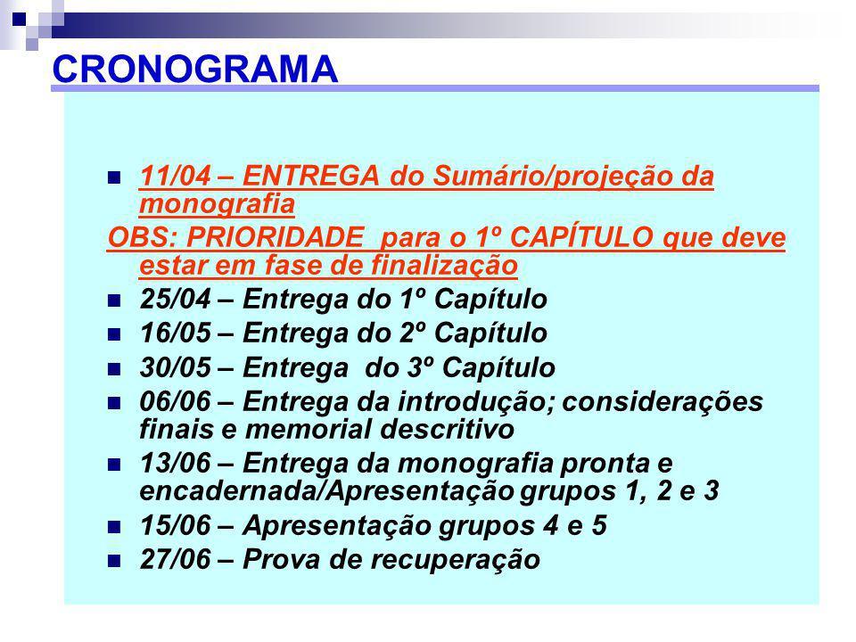 CRONOGRAMA 11/04 – ENTREGA do Sumário/projeção da monografia
