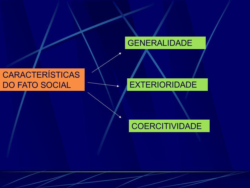 GENERALIDADE CARACTERÍSTICAS DO FATO SOCIAL EXTERIORIDADE COERCITIVIDADE