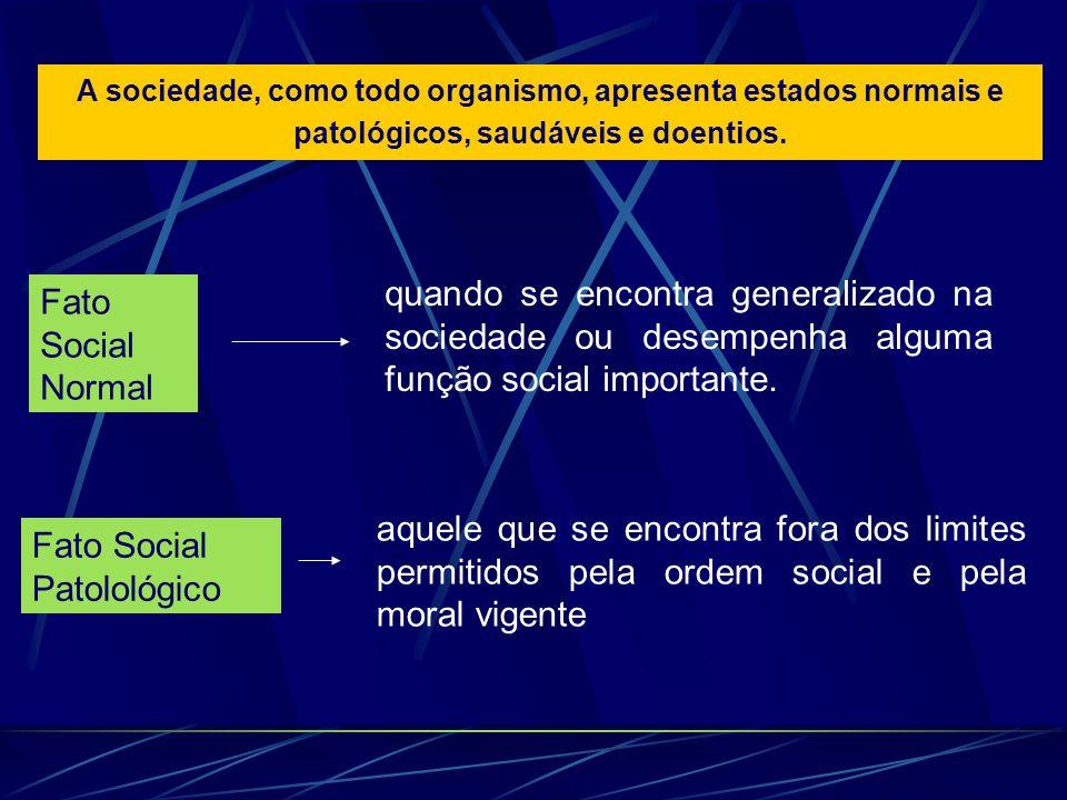 Fato Social Patolológico