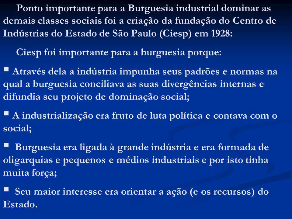 Ciesp foi importante para a burguesia porque: