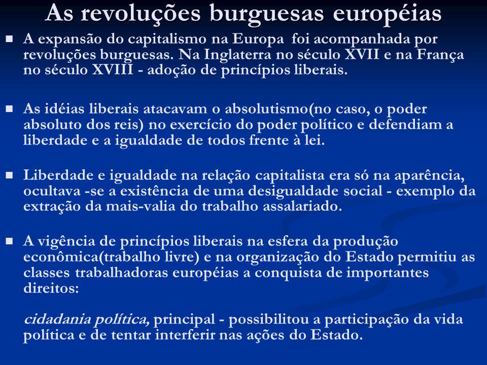 As revoluções burguesas européias