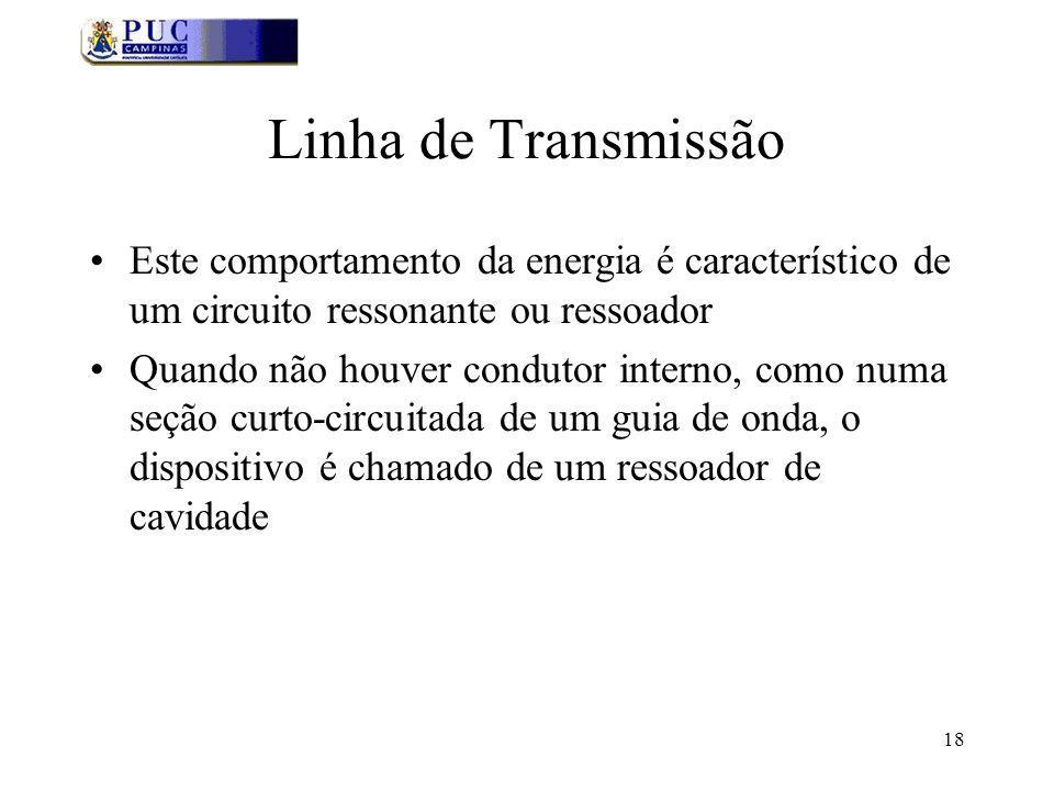 Linha de Transmissão Este comportamento da energia é característico de um circuito ressonante ou ressoador.