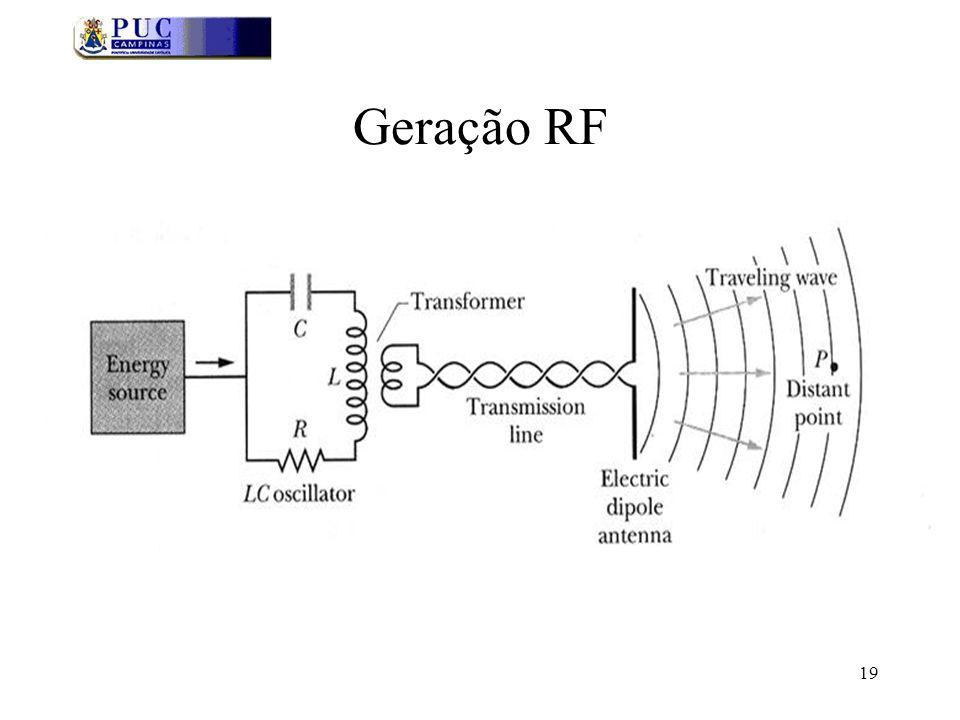 Geração RF