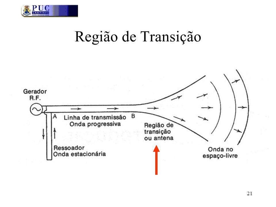 Região de Transição
