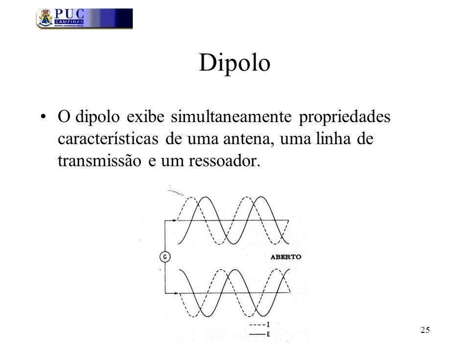 Dipolo O dipolo exibe simultaneamente propriedades características de uma antena, uma linha de transmissão e um ressoador.