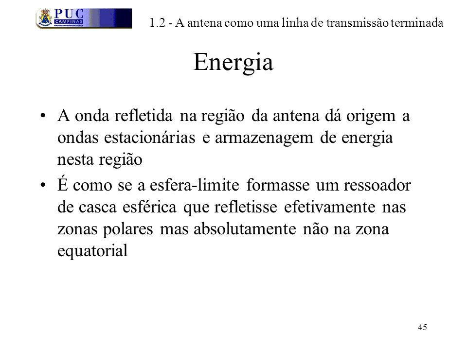 1.2 - A antena como uma linha de transmissão terminada