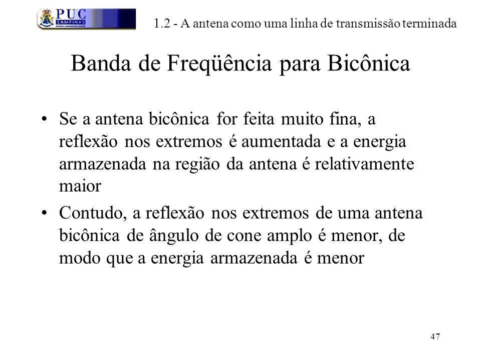 Banda de Freqüência para Bicônica