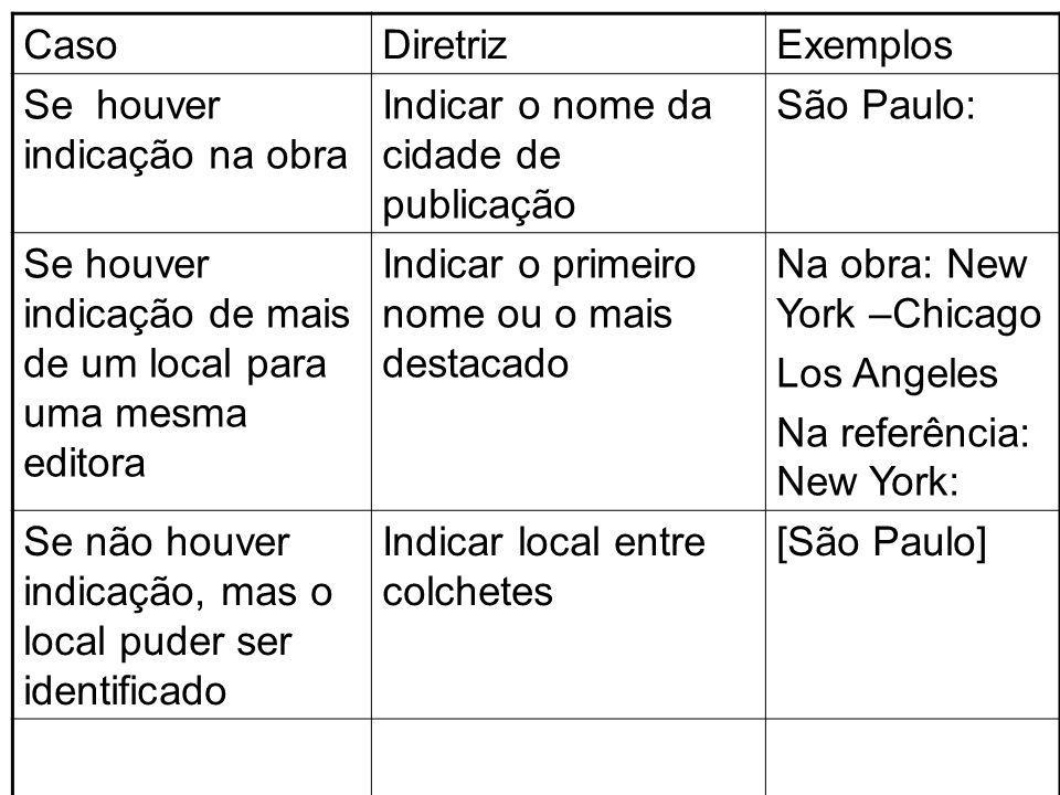 Caso Diretriz. Exemplos. Se houver indicação na obra. Indicar o nome da cidade de publicação. São Paulo: