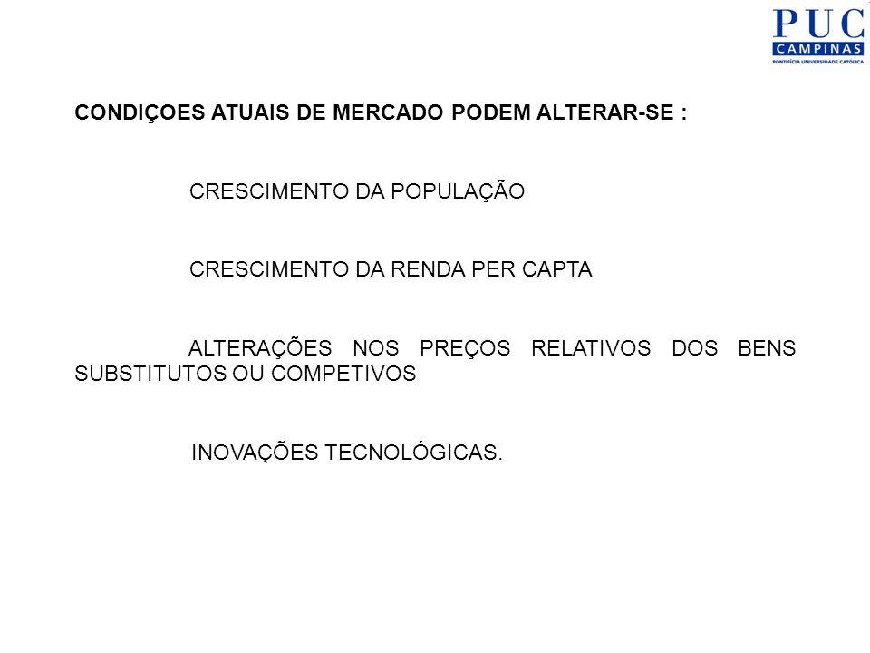 CONDIÇOES ATUAIS DE MERCADO PODEM ALTERAR-SE :