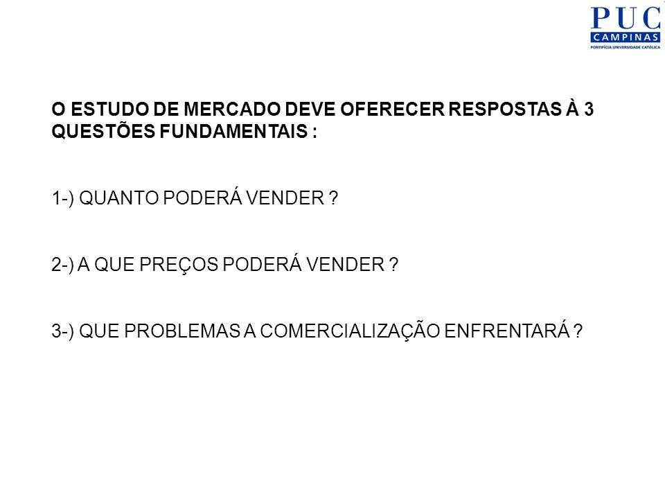 O ESTUDO DE MERCADO DEVE OFERECER RESPOSTAS À 3 QUESTÕES FUNDAMENTAIS :