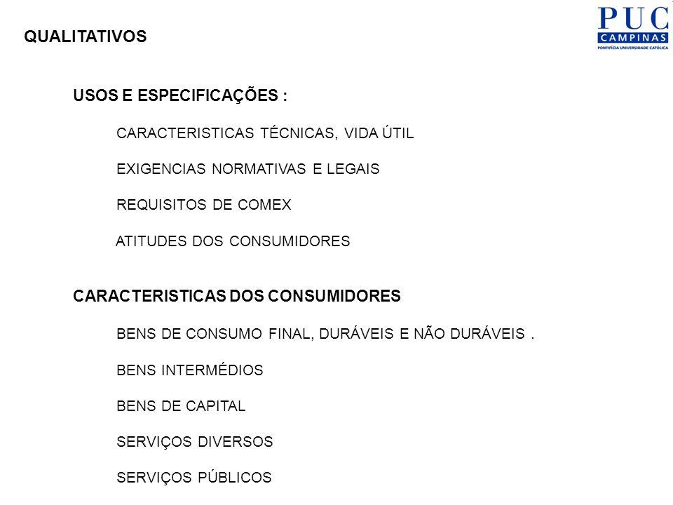 QUALITATIVOS USOS E ESPECIFICAÇÕES : CARACTERISTICAS DOS CONSUMIDORES