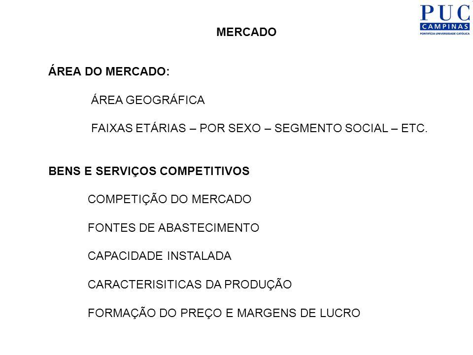 FAIXAS ETÁRIAS – POR SEXO – SEGMENTO SOCIAL – ETC.
