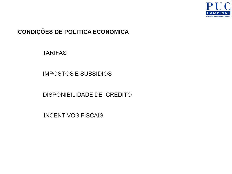CONDIÇÕES DE POLITICA ECONOMICA