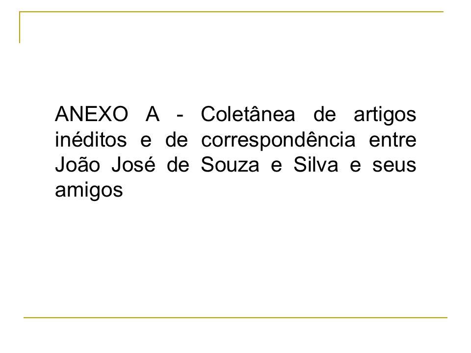 ANEXO A - Coletânea de artigos inéditos e de correspondência entre João José de Souza e Silva e seus amigos