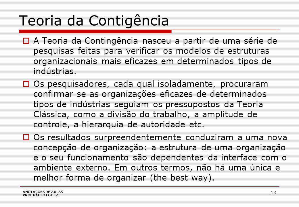 Escola Contingencial Duas variáveis principais que determinam toda a organização da empresa e os relacionamentos entre suas partes: