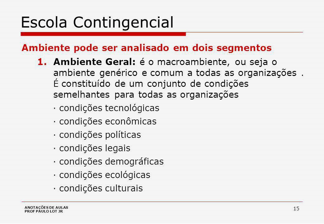 Escola Contingencial Ambiente pode ser analisado em dois segmentos.