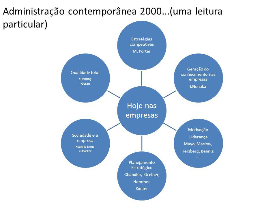 Administração contemporânea 2000...(uma leitura particular)
