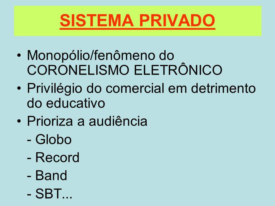 SISTEMA PRIVADO Monopólio/fenômeno do CORONELISMO ELETRÔNICO