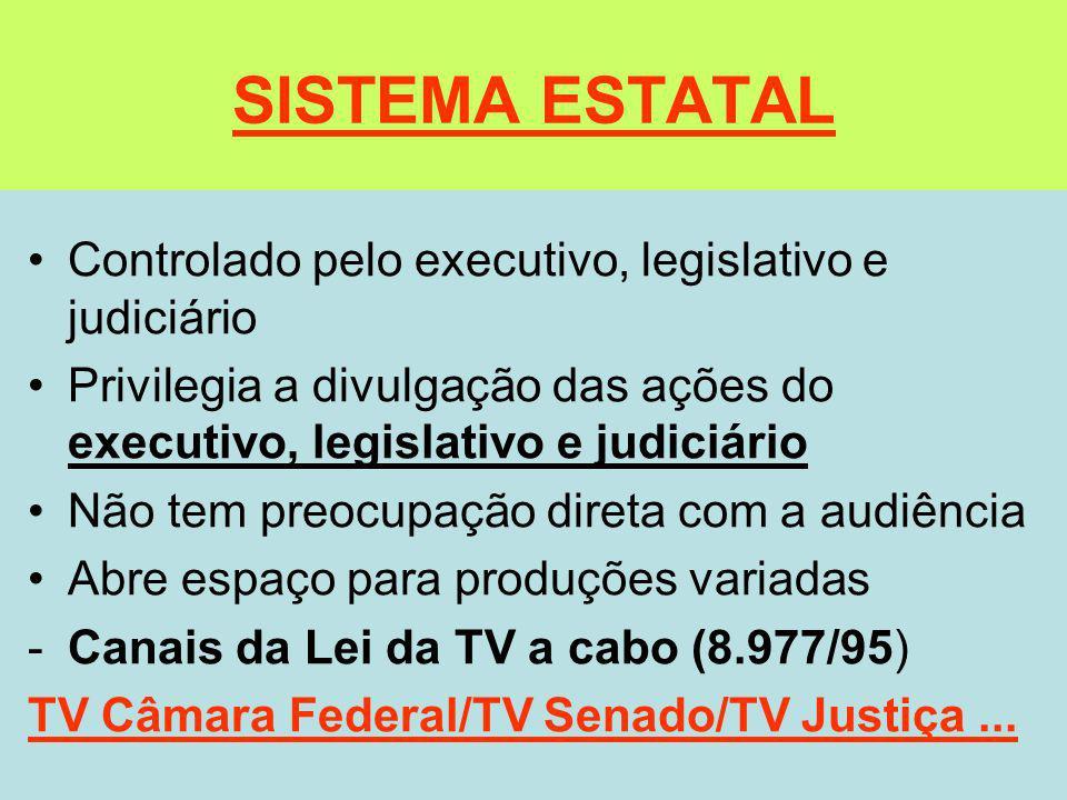 SISTEMA ESTATAL Controlado pelo executivo, legislativo e judiciário