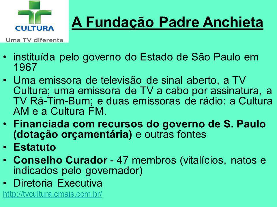 A Fundação Padre Anchieta